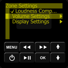 IMAGE: Essentia Keypad Zone Settings