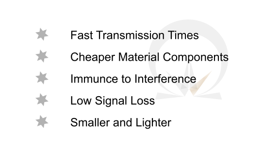 IMAGE: Advantages of Optical Fibre